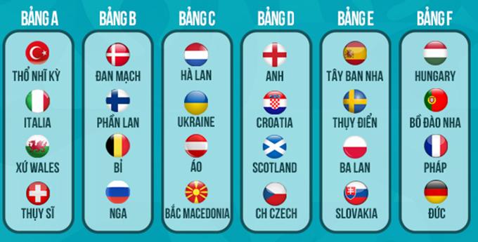 """Đội hình Hà Lan dự EURO 2020: """"Kẻ thất bại vĩ đại"""" mãi sao? - Ảnh 8."""