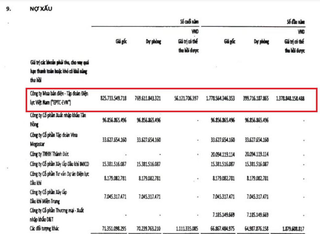 """Tham vọng 1,2 tỷ USD, """"ông lớn"""" năng lượng tiết lộ """"số phận"""" khoản nợ tồn đọng của EVN - Ảnh 4."""