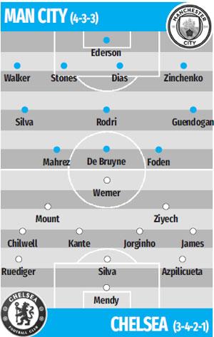 Link xem trực tiếp Man City vs Chelsea - Ảnh 2.