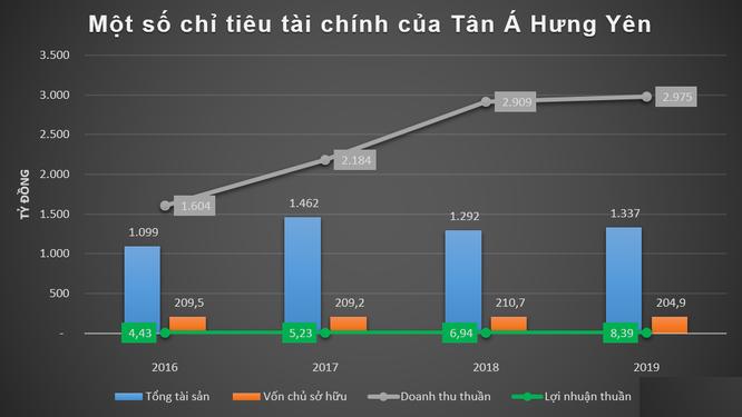 Chân dung tân đại biểu HĐNĐ thành phố Hà Nội 36 tuổi Nguyễn Duy Chính - Ảnh 3.