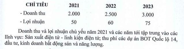 """Đức Long Gia Lai muốn đổi tên để """"thay đổi vận mệnh công ty"""" - Ảnh 1."""