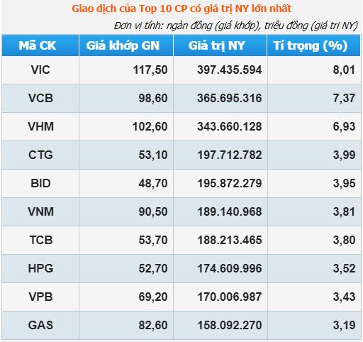 """Chính phủ """"bật đèn xanh"""", hơn 1 tỷ cổ phiếu CTG của VietinBank """"đổ bộ"""" sàn HoSE - Ảnh 2."""