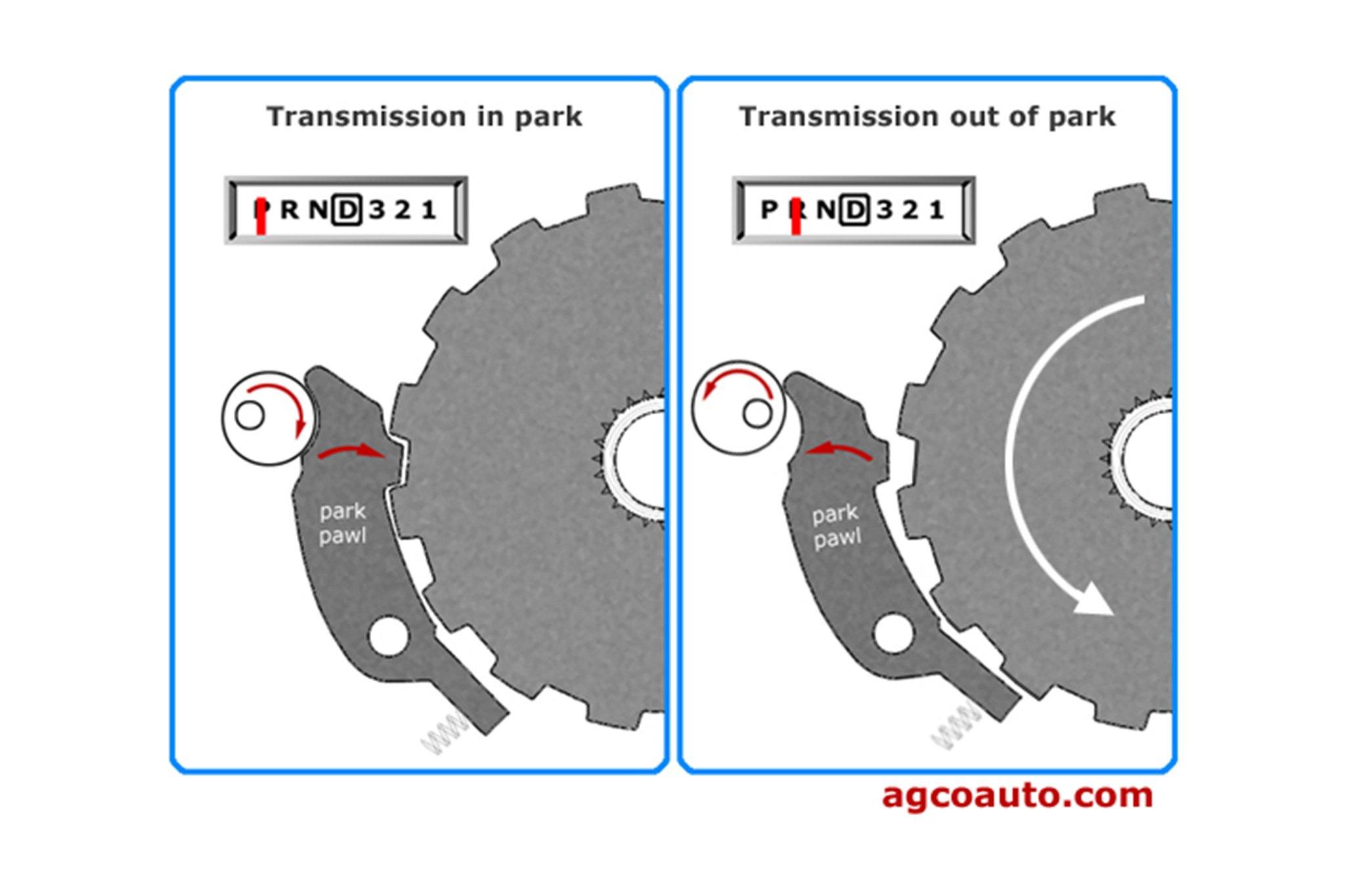 Khi đỗ xe ô tô có nên dùng cả số P và phanh tay không? - Ảnh 1.
