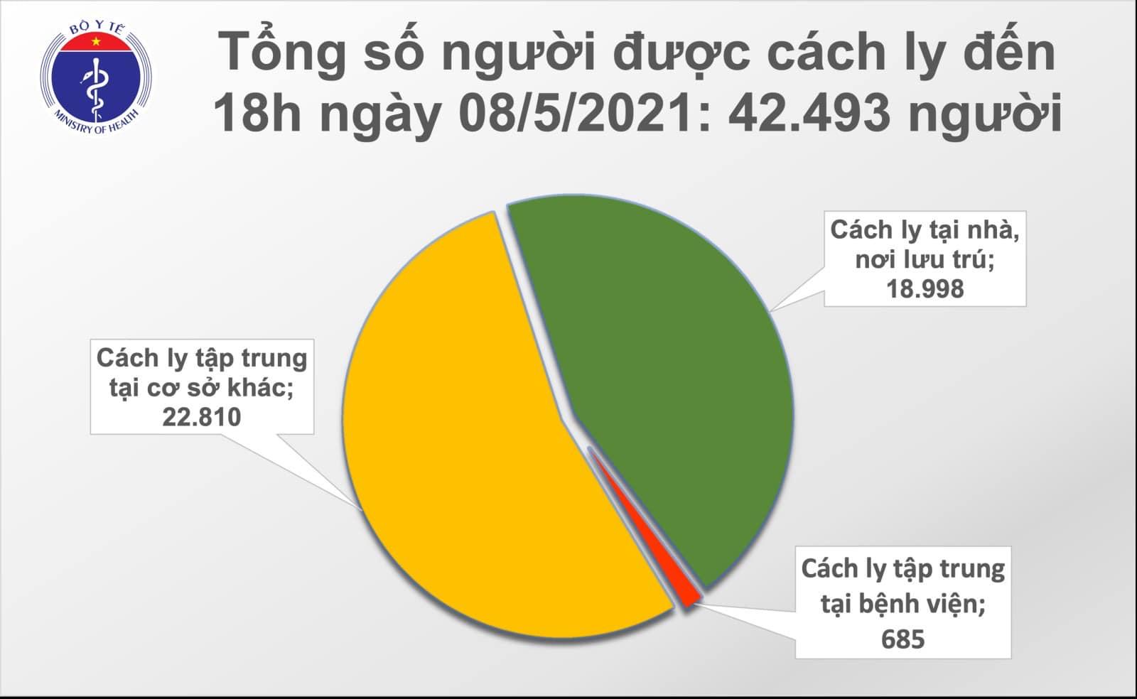 Thêm 65 ca Covid-19 lây nhiễm trong nước tại nhiều tỉnh, thành - Ảnh 2.