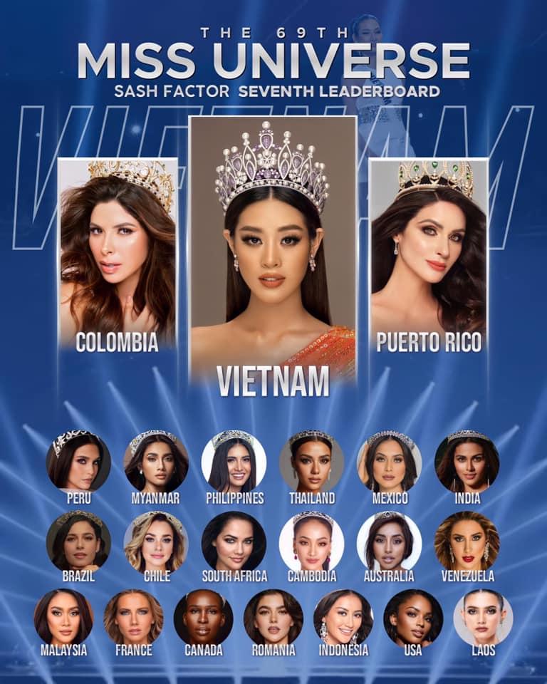 Khánh Vân được dự đoán vượt qua HHen Niê, đăng quang Hoa hậu Hoàn vũ - Ảnh 2.