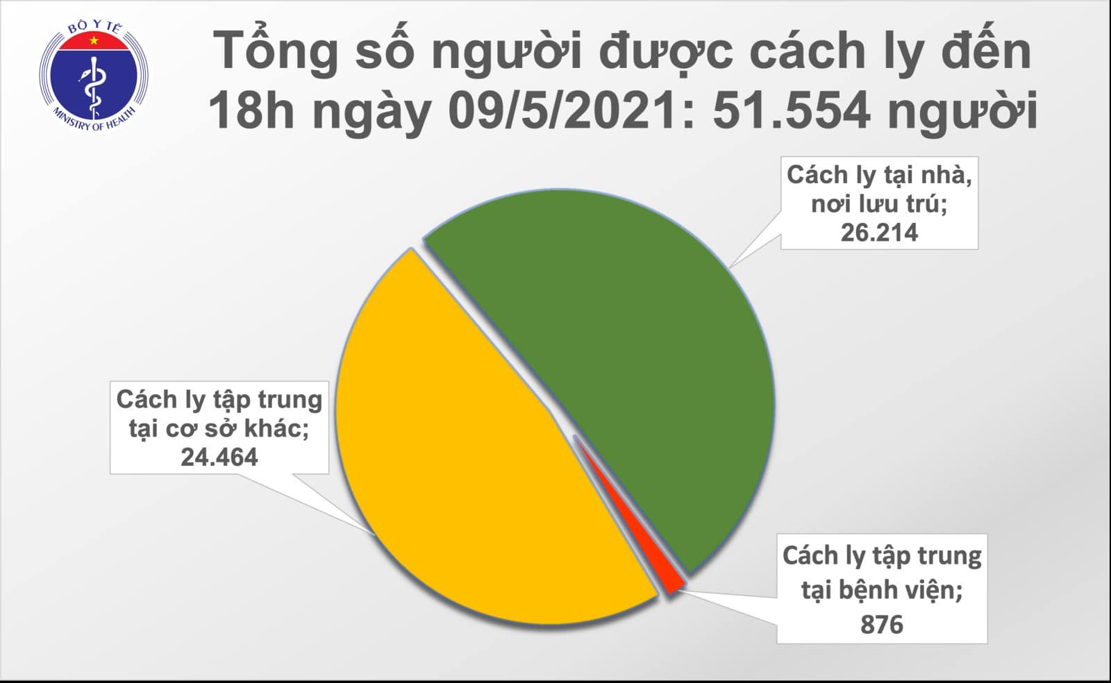 Thêm 77 ca Covid-19 lây nhiễm cộng đồng, Bắc Giang tăng vọt số ca mắc - Ảnh 2.