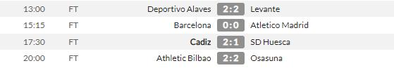 """Atletico Madrid hòa Barcelona, Simeone đưa học trò """"lên mây xanh"""" - Ảnh 2."""