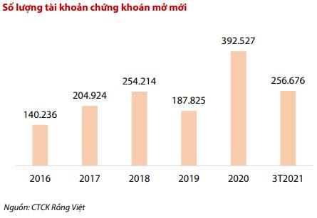 VDSC: Thị trường chứng khoán tháng 5 dao động trong khoảng từ 1.240 - 1.370 điểm - Ảnh 1.