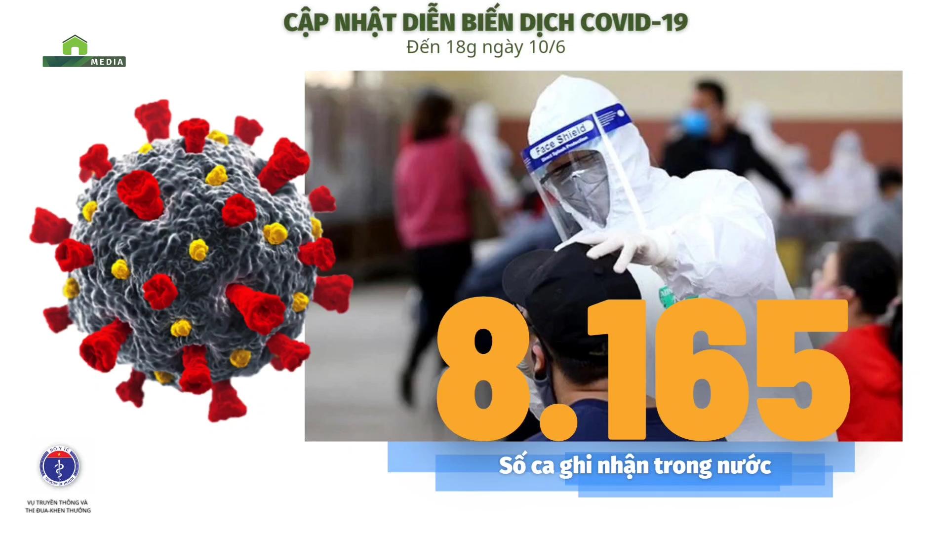 Thông tin từ Bộ Y tế: Diễn biến dịch Covid-19 đến 18h, ngày 10/6 - Ảnh 2.