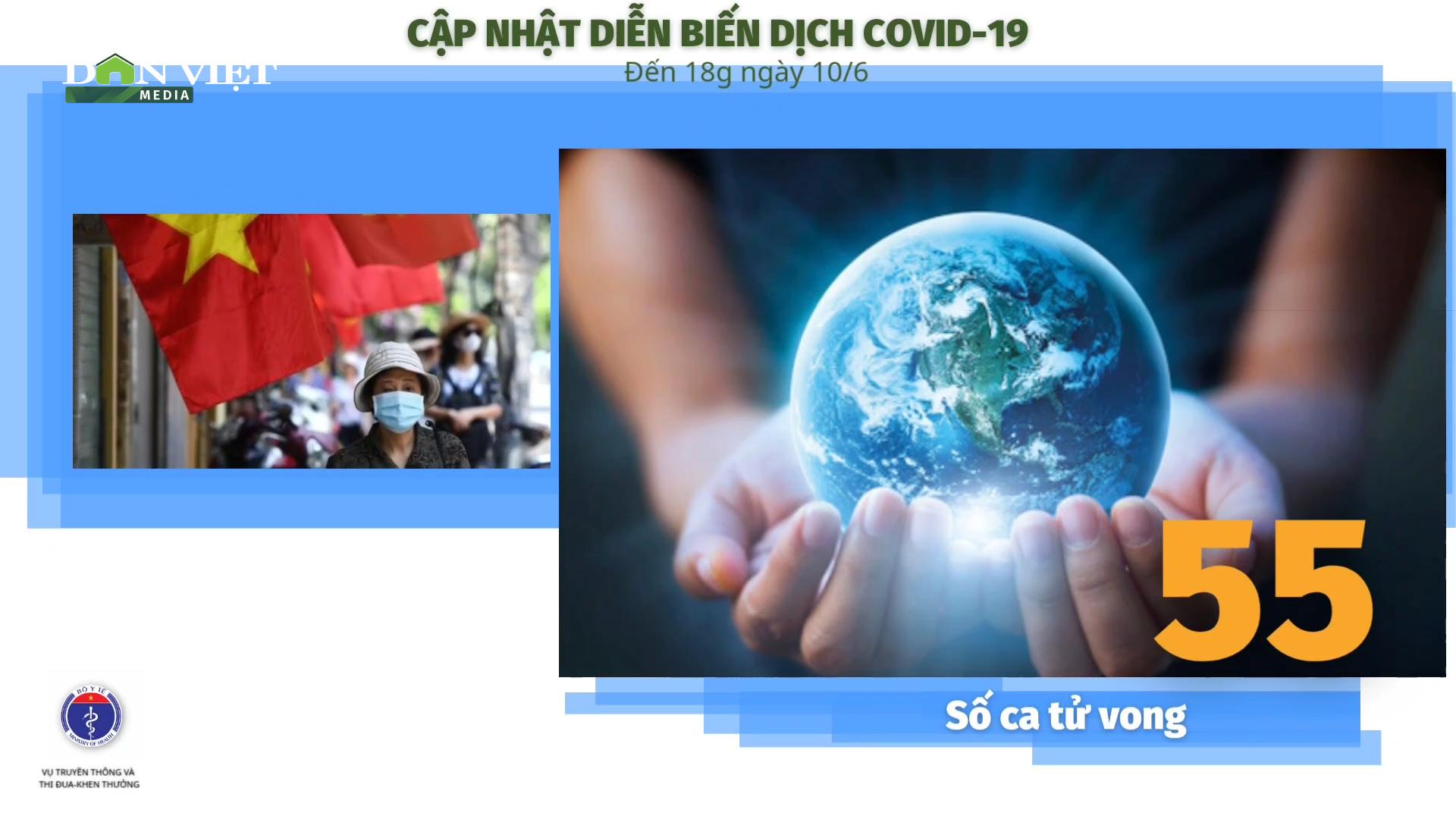 Thông tin từ Bộ Y tế: Diễn biến dịch Covid-19 đến 18h, ngày 10/6 - Ảnh 3.