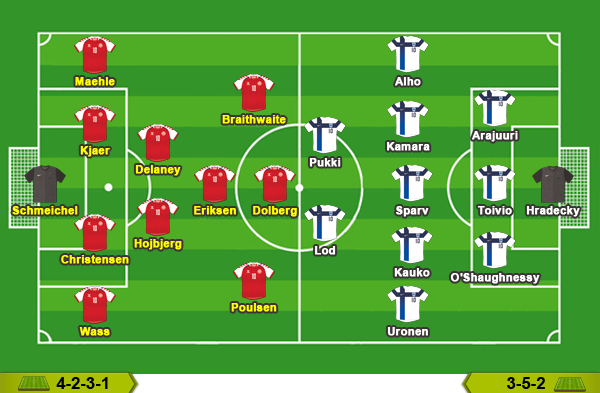 Xem trực tiếp Đan Mạch vs Phần Lan trên VTV6 - Ảnh 2.