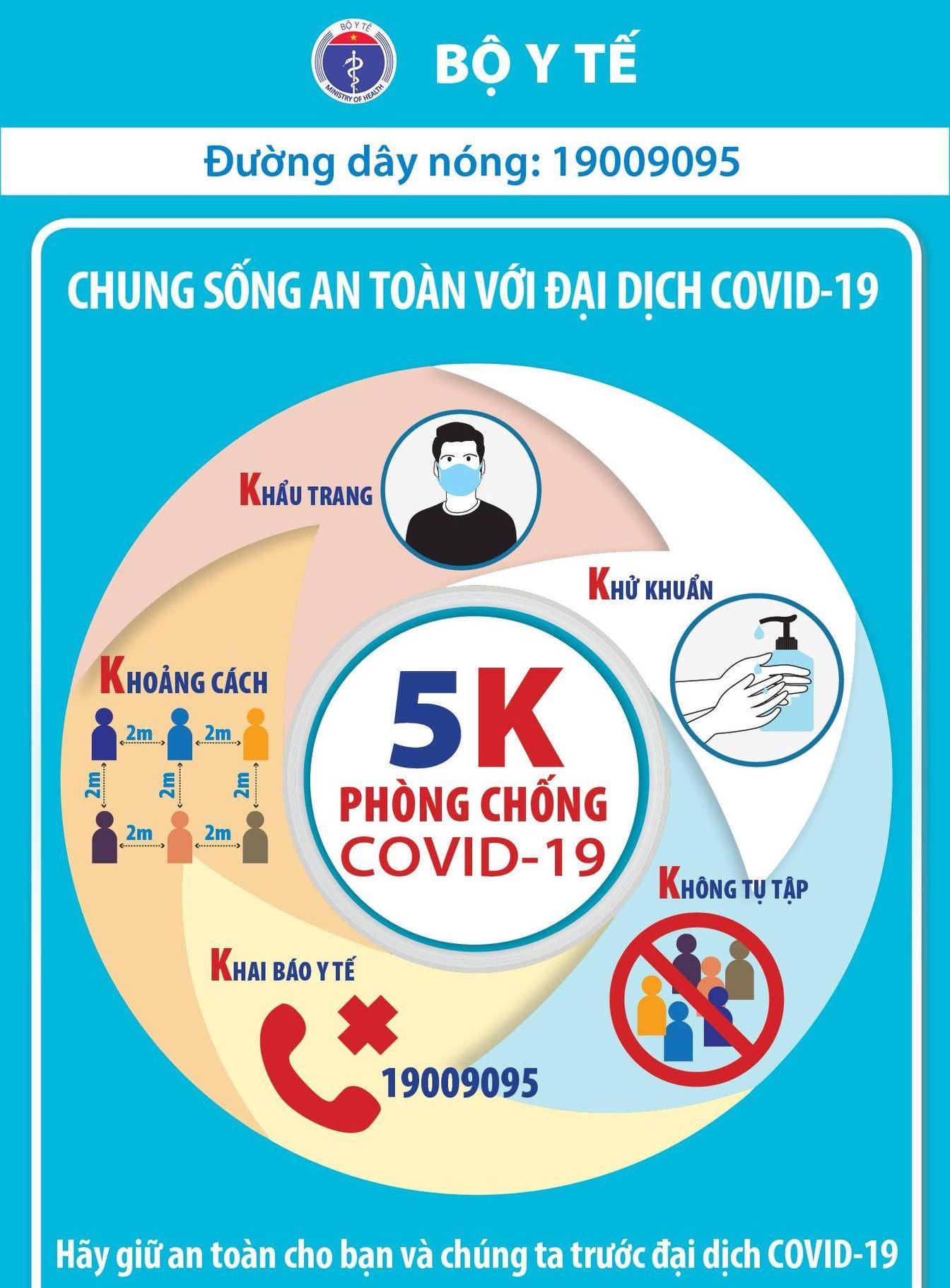 Chiều 12/6 có 104 ca Covid-19, dịch ở TP Hồ Chí Minh tiếp tục phức tạp - Ảnh 3.
