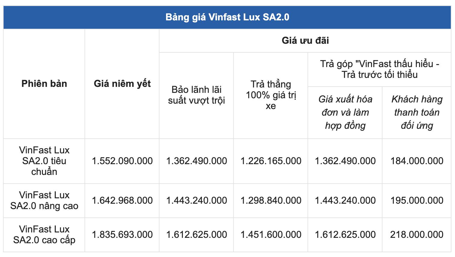 Bán Hyundai SantaFe mua VinFast Lux SA2.0, chủ xe đánh giá thẳng thật
