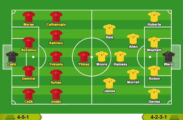 Xem trực tiếp Thổ Nhĩ Kỳ vs xứ Wales trên VTV6 - Ảnh 2.