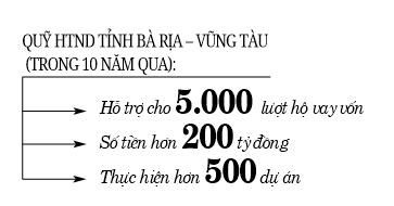 Vay vốn nhỏ nuôi bò to, mỗi lứa thu nửa tỷ đồng - Ảnh 3.