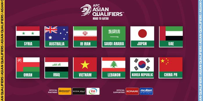 AFC điều chỉnh bốc thăm VL World Cup 2022, ĐT Việt Nam có bị ảnh hưởng? - Ảnh 1.