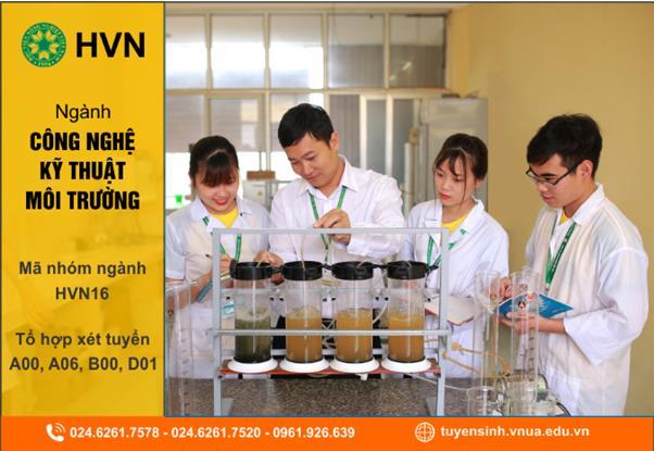 Giới thiệu về Ngành Công nghệ kỹ thuật môi trường - Ảnh 1.