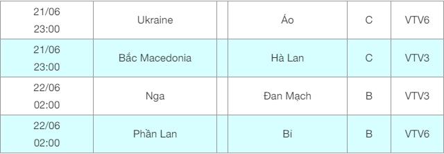 Lịch thi đấu EURO 2020 hôm nay 21/6: Xem Ukraine vs Áo kênh nào? - Ảnh 2.
