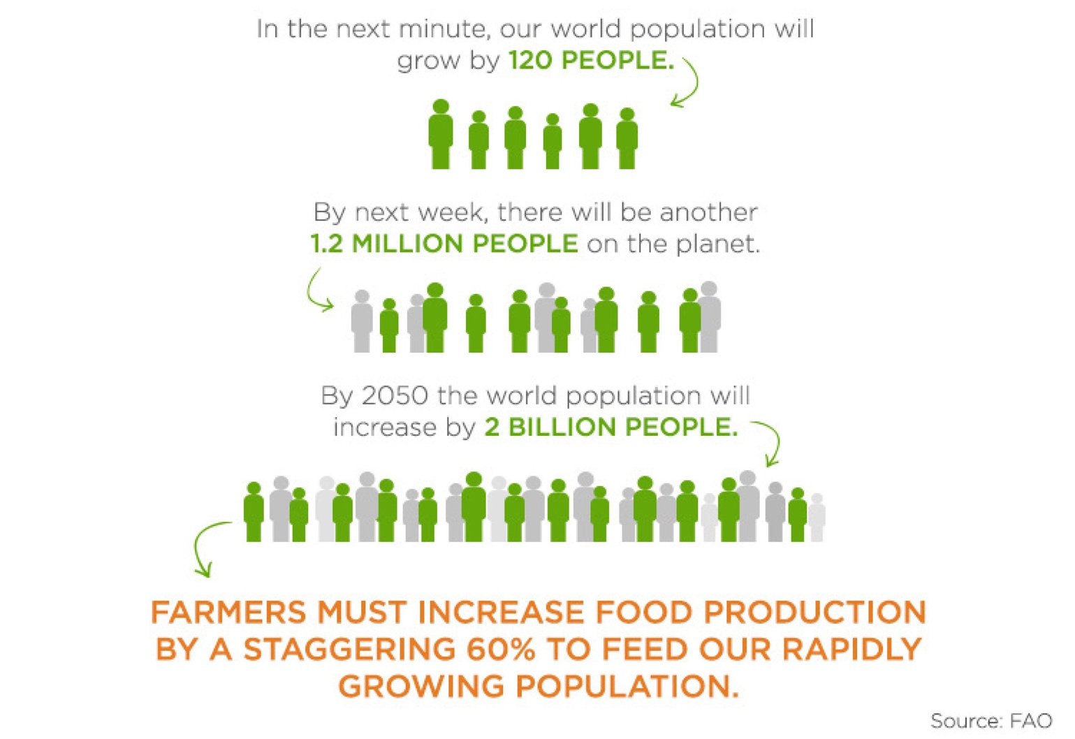 Công nghệ - Công cụ - Chính sách thúc đẩy sản xuất nông nghiệp bền vững - Ảnh 1.