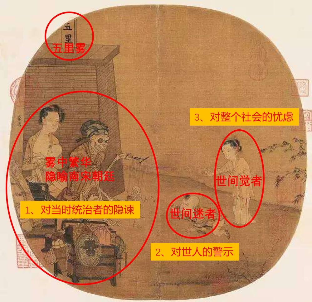 Giải mã bí ẩn quanh 'bức tranh ma' kỳ quái tồn tại 800 năm trong Tử Cấm Thành - Ảnh 4.