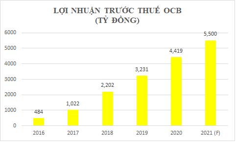 3 con gái nhà Chủ tịch OCB Trịnh Văn Tuấn giàu cỡ nào? - Ảnh 3.