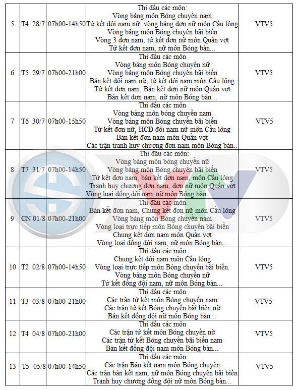 Xem trực tiếp các cuộc thi đấu Olympic Tokyo 2020 trên kênh nào của VTV? - Ảnh 3.