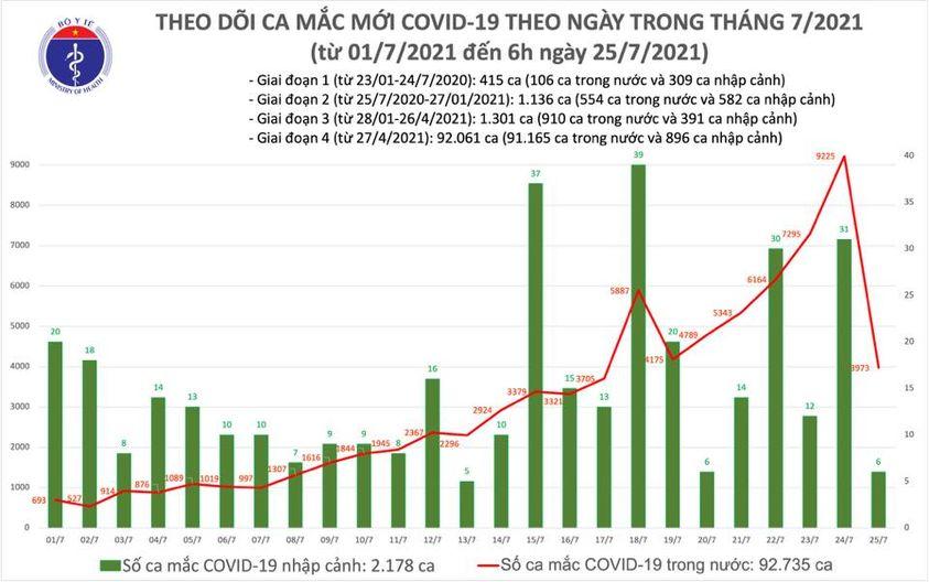 3 triệu liều vắc xin Covid-19 Moderna do Mỹ hỗ trợ về Việt Nam - Ảnh 2.