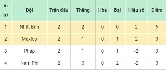 Kết quả bóng đá nam Olympic Tokyo 2020: Nhật Bản đánh bại Mexico - Ảnh 3.