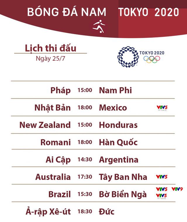 Lịch thi đấu và phát sóng trực tiếp bóng đá nam Olympic 2020 ngày 25/7 - Ảnh 2.