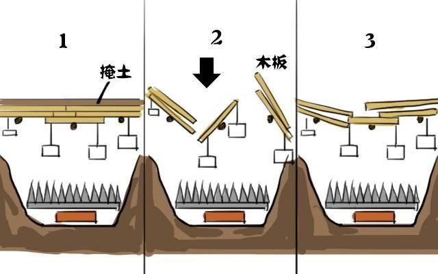 6 cạm bẫy bảo vệ lăng mộ Tần Thủy Hoàng: Thứ nào đáng sợ nhất? - Ảnh 2.