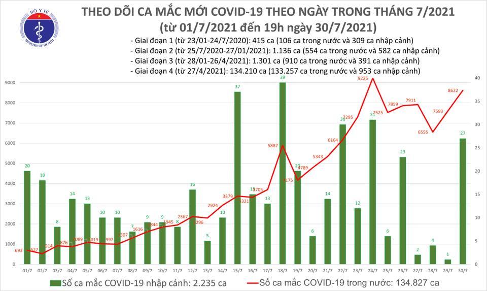 Thêm 3.700 ca Covid-19 xuất viện, gấp rút hoàn thành BV Hồi sức 500 giường tại TP.HCM - Ảnh 1.