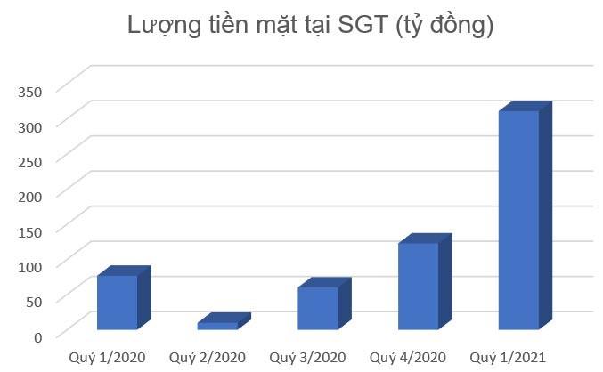"""Long An lựa chọn nhà đầu tư KCN Nam Tân Tập: SGT vay """"làm đẹp"""" rồi giảm ngay? - Ảnh 3."""