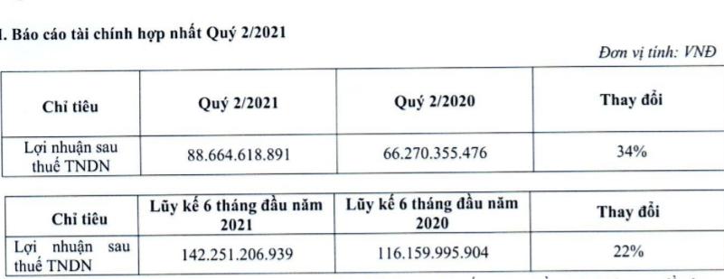 Vilico (VLC): Giảm sở hữu tại Mộc Châu Milk (MCM) từ 51% về 32,52%, hoàn tất hợp nhất với GTNfoods - Ảnh 1.