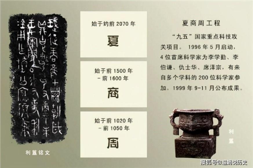 'Kinh thiên động địa' giai đoạn lịch sử 1500 năm 'trống rỗng', chẳng có văn tự nào ghi chép lại - Ảnh 2.