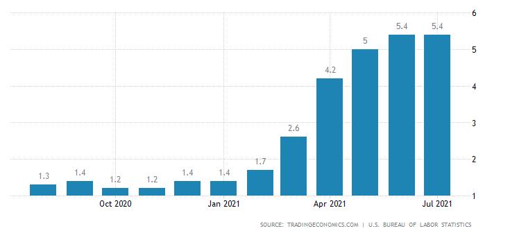 """Chuỗi cung ứng toàn cầu đang """"gục ngã"""" trước biến thể delta? - Ảnh 5."""