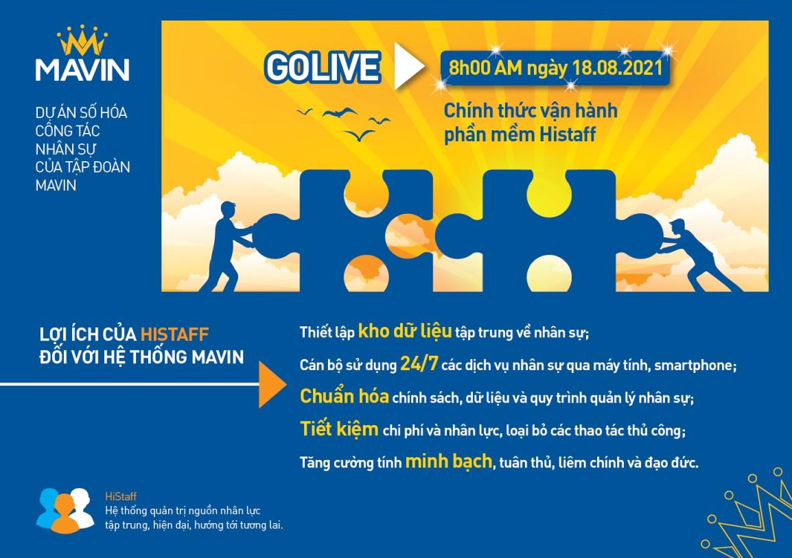 Mavin chính thức vận hành phần mềm nhân sự hiện đại, hướng tới tương lai - Ảnh 1.