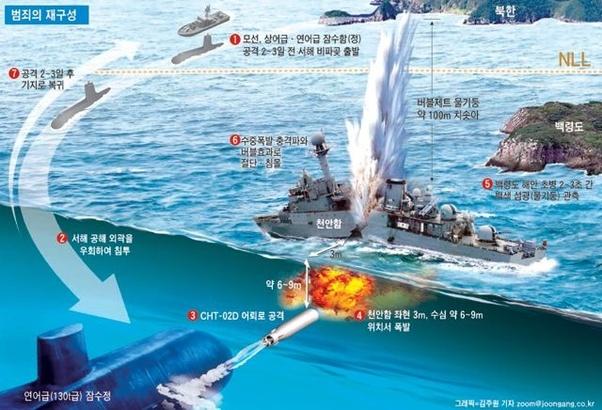 Tàu ngầm của Triều Tiên luôn là bí ẩn mà chưa có lời giải? - Ảnh 22.