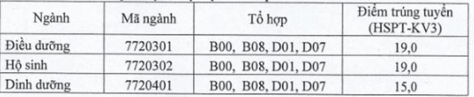 So sánh điểm chuẩn và học phí của 11 trường đại học trực thuộc Bộ Y tế: Nhiều thí sinh phải ngậm ngùi - Ảnh 7.