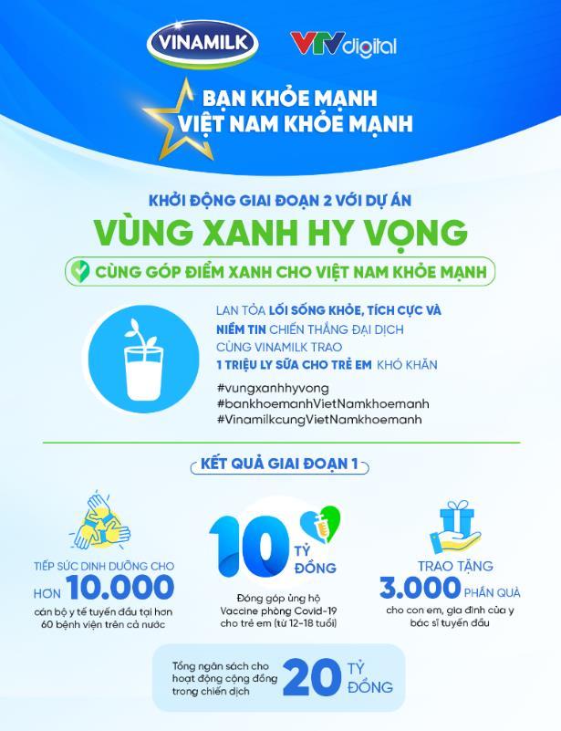 """Vinamilk tiếp nối chiến dịch """"Bạn khỏe mạnh, Việt Nam khỏe mạnh""""với dự án """"Vùng xanh hy vọng"""" - Ảnh 1."""
