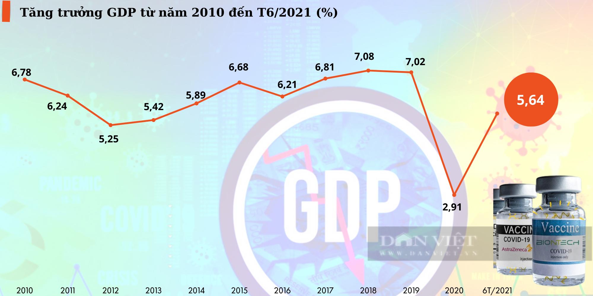 Việt Nam chuẩn bị gì để mở cửa trở lại nền kinh tế sau khi miễn dịch cộng đồng? - Ảnh 1.