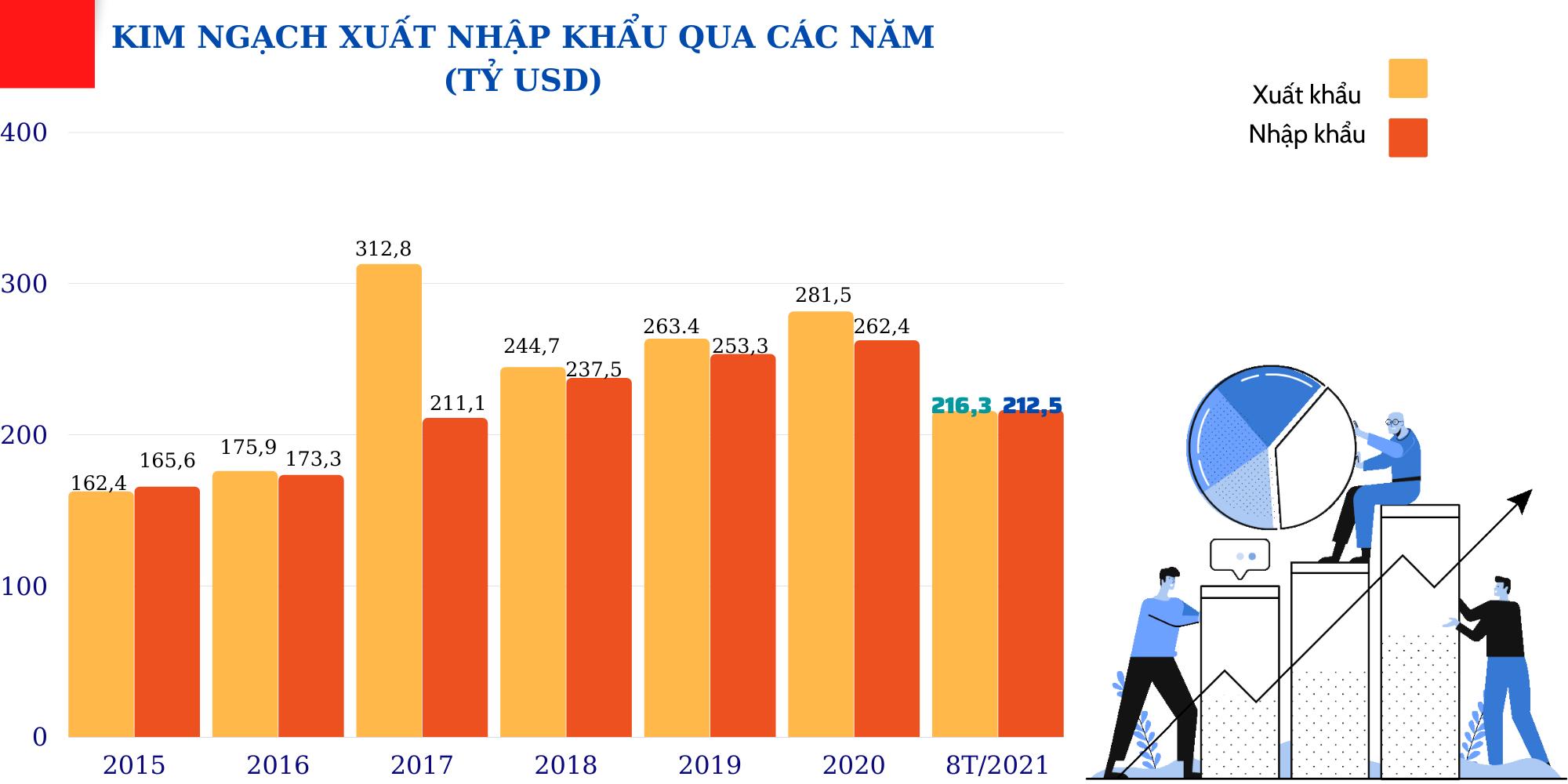 Việt Nam chuẩn bị gì để mở cửa trở lại nền kinh tế sau khi miễn dịch cộng đồng? - Ảnh 9.
