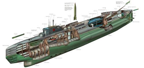 Tàu ngầm P-2 của Liên Xô: Hỏa lực bằng 10 tàu ngầm Mỹ, chở được cả xe tăng - Ảnh 1.