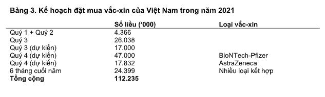HSBC: Bức tranh tổn thất bắt đầu rõ nét nhưng triển vọng kinh tế Việt Nam trong dài hạn không lu mờ - Ảnh 4.