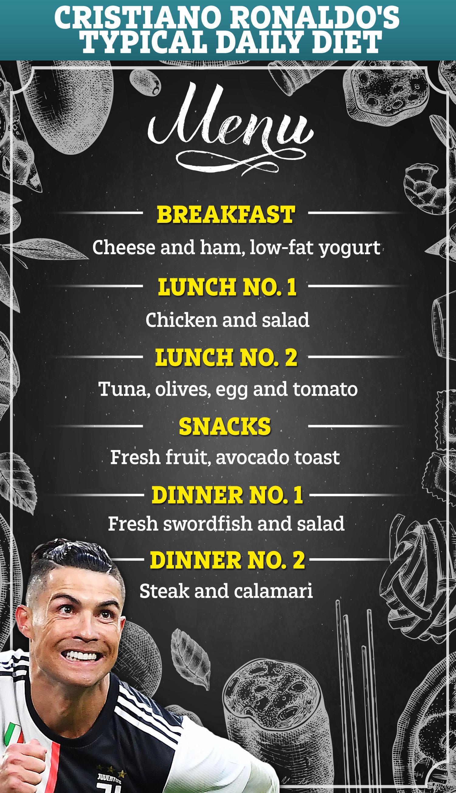 Nhìn thực đơn của Ronaldo, các đồng đội nghẹn cả họng, không dám ăn gì nữa - Ảnh 4.