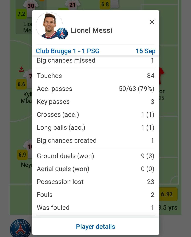 """THỐNG KÊ: Messi ra mắt """"thảm họa"""" trong màu áo PSG tại Champions League - Ảnh 1."""
