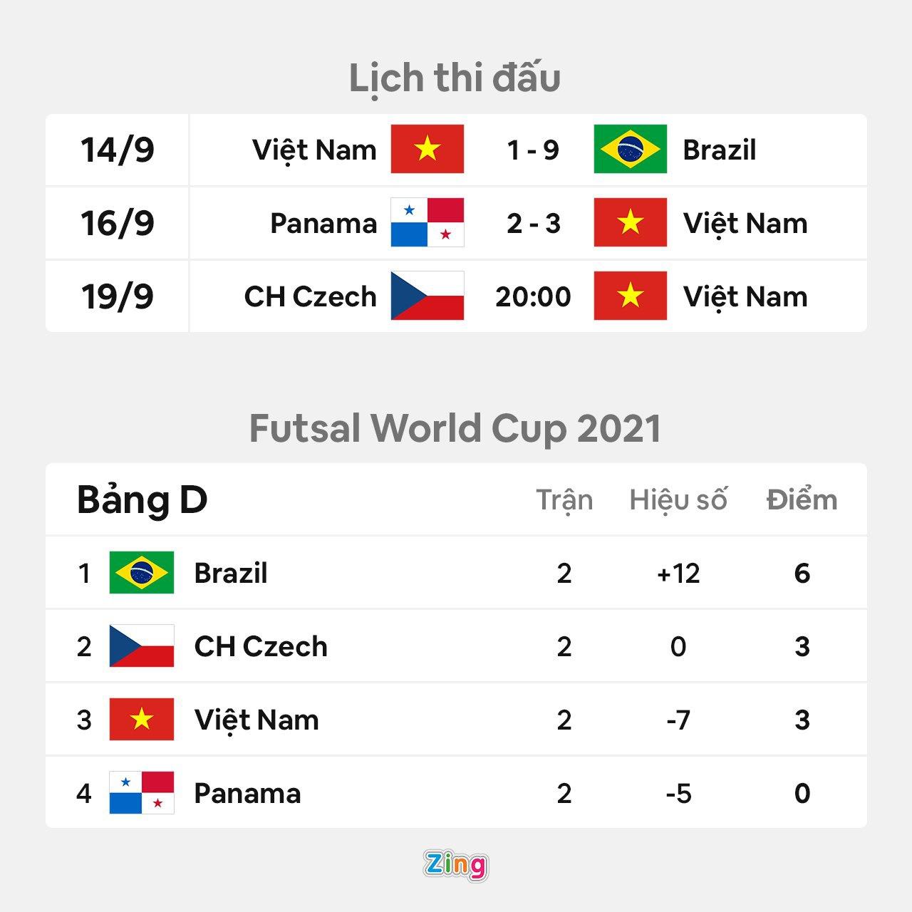 Hồ Văn Ý: Từ sinh viên bóng chuyền tới trụ cột ĐT futsal Việt Nam - Ảnh 3.