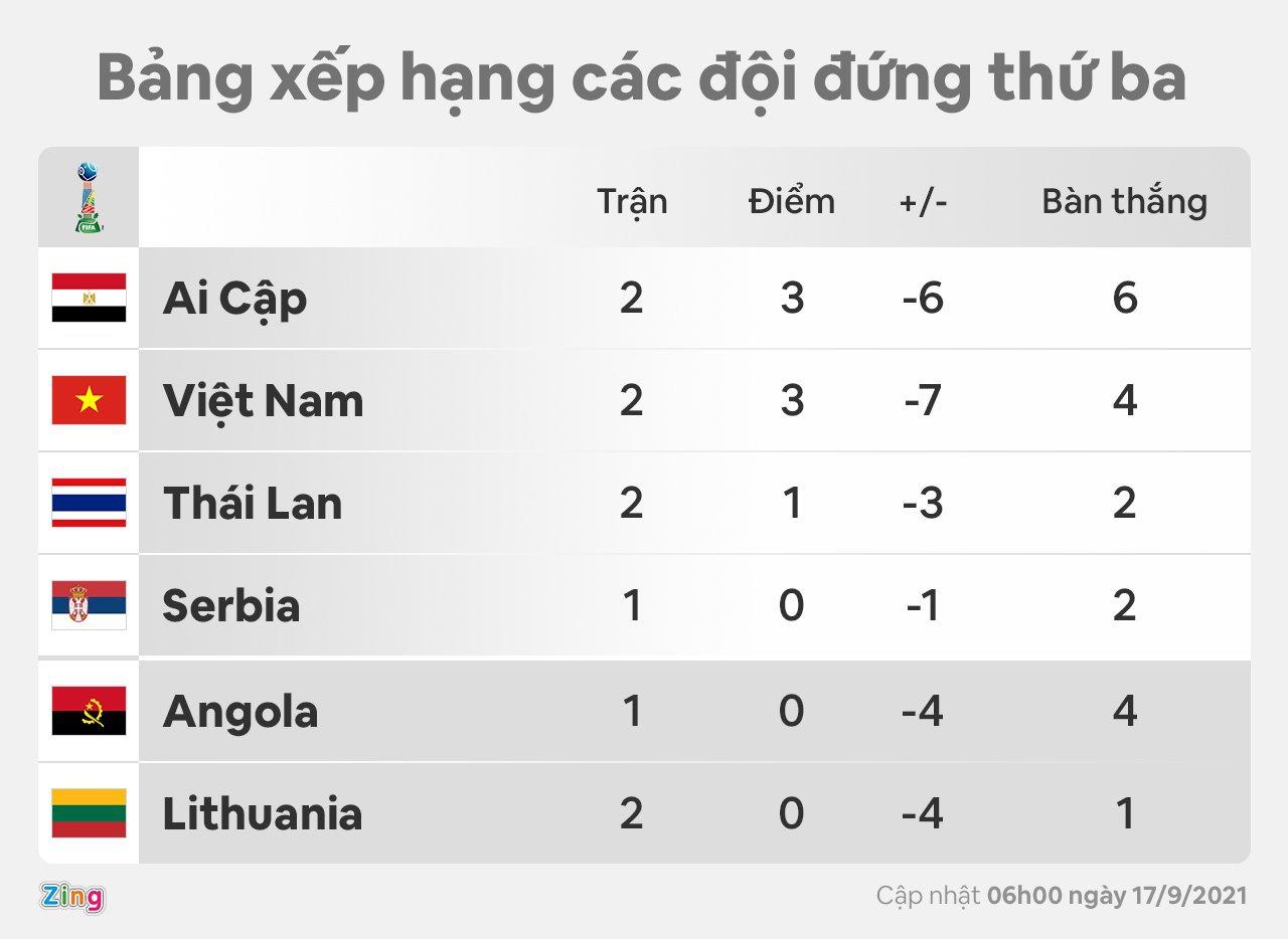 Hồ Văn Ý: Từ sinh viên bóng chuyền tới trụ cột ĐT futsal Việt Nam - Ảnh 4.