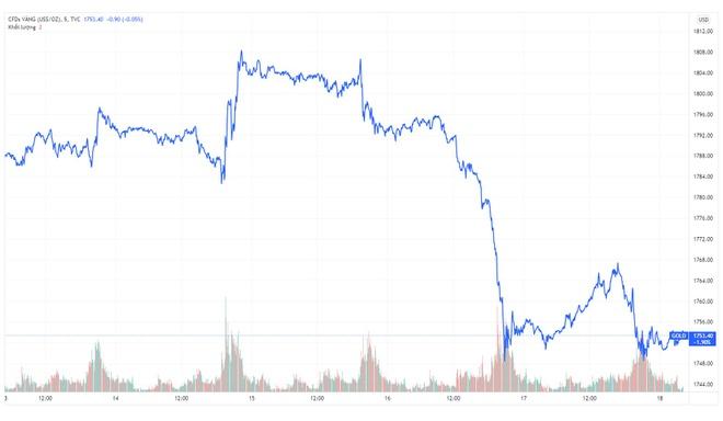 Kinh tế nóng nhất tuần: Thuỷ Tiên - Công Vinh không được livestream trong ngân hàng - Ảnh 4.