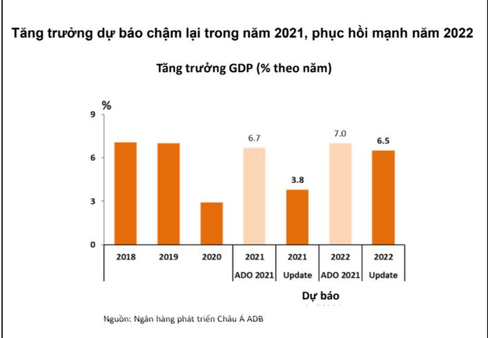 """ADB nói gì về việc ngân sách dự phòng của Việt Nam đã """"cạn"""" - Ảnh 4."""
