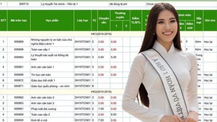 Lộ bảng điểm lẹt đẹt của Á hậu, Hoa hậu Việt: Các người đẹp đã chẳng còn mặn mà chuyện học? - Ảnh 2.